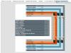 FL Studio Screenshot4