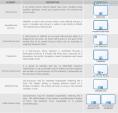 BizAgi Process Modeler Screenshot3